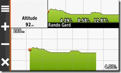 Profil altimétrique calculé avec GPS