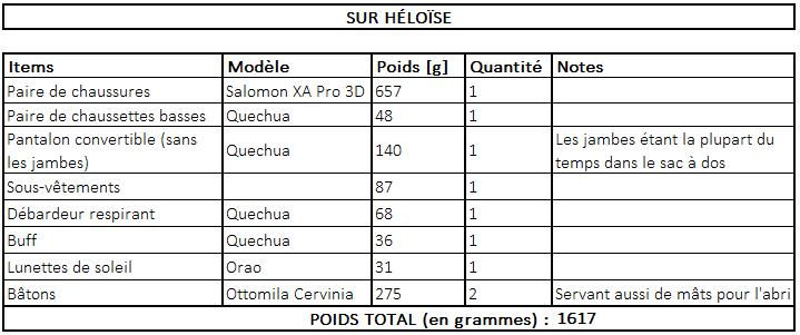 Matériel sur Héloïse_Traversée des Hauts-Plateaux du Vercors