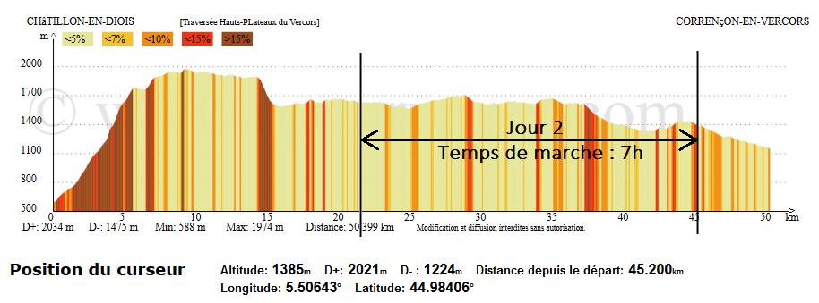 Traversée des Hauts-Plateaux du Vercors - Jour 2