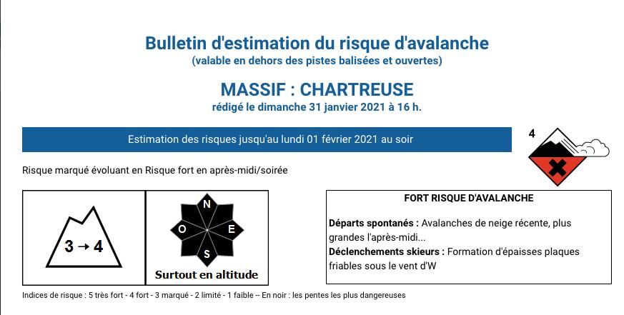 Bulletin d'estimation du risque d'avalanche - Météo France